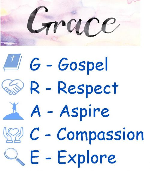 GRACE faith for website